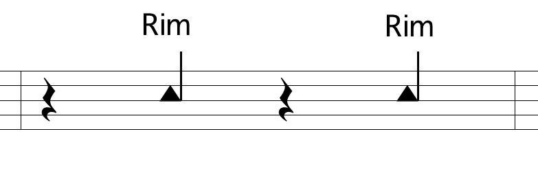 クローズド・リムショット楽譜