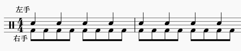 ドラム左右の独立、左手で4分音符・右手で8分音符