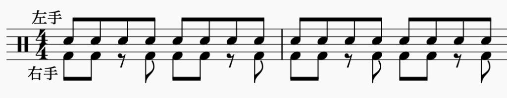 ドラム左右の独立、左手で8分音符・右手でパターン4