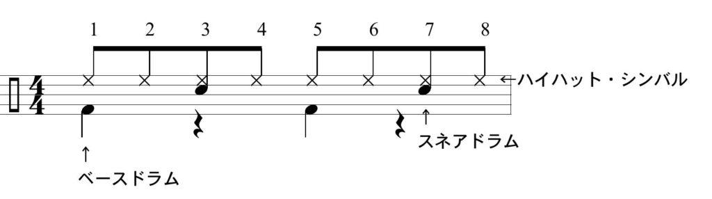 エイトビート奏法